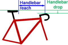 Bicycle handlebar reach & drop