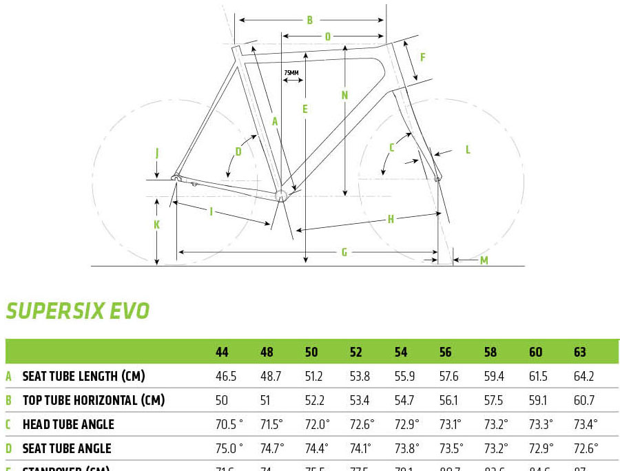 Crank length and comfort for long-distance cyclists - Ride Far ...