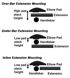 Aerobar pad stack heights