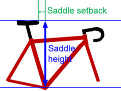 Bicycle saddle height & setback