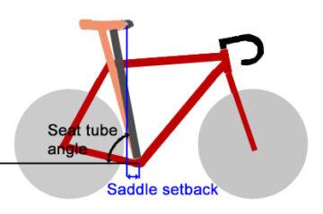 seat tube angle saddle setback