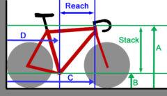 Bike Frames & Brakes