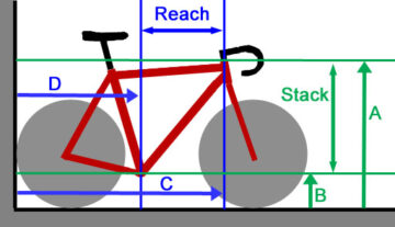Bicycle frame reach & drop